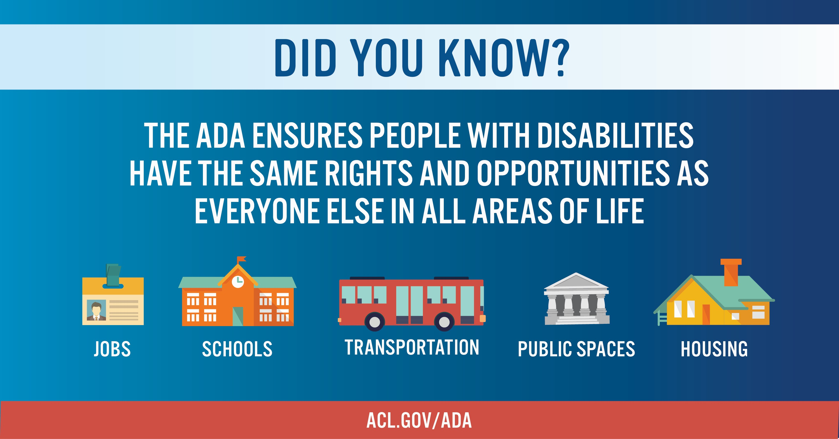 The ADA ensures people with disabilities have the same opportunities in all areas of life