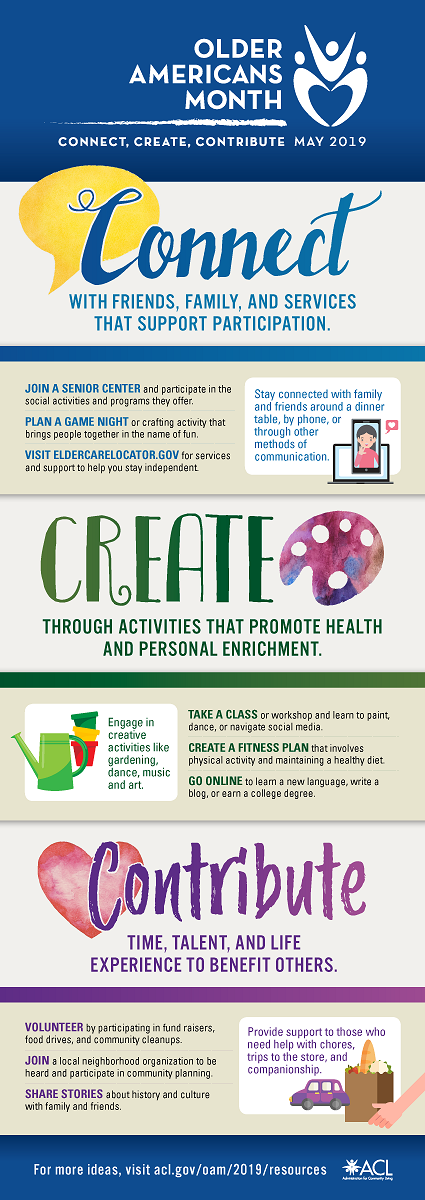 Connect, Create, Contribute infographic