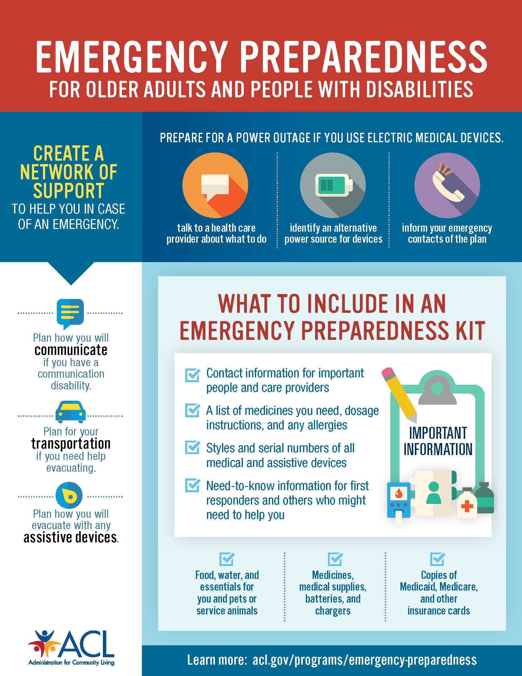 Poster about emergency preparation for older adults and people with disabilities
